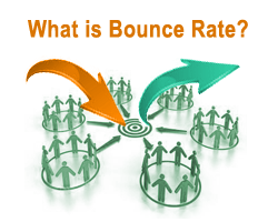 What Is Bounce Rate In Google Analytics?